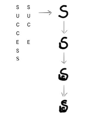 Basics of Sigil Magic